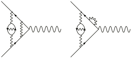 feynman diagrams html