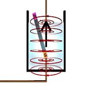 higgs force nicholas mee pdf